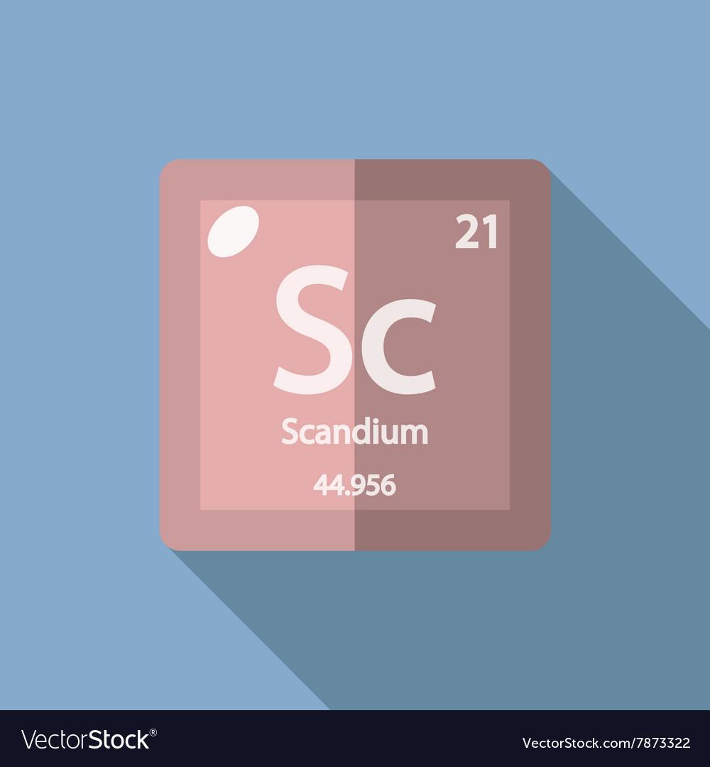 Chemical element Scandium Flat