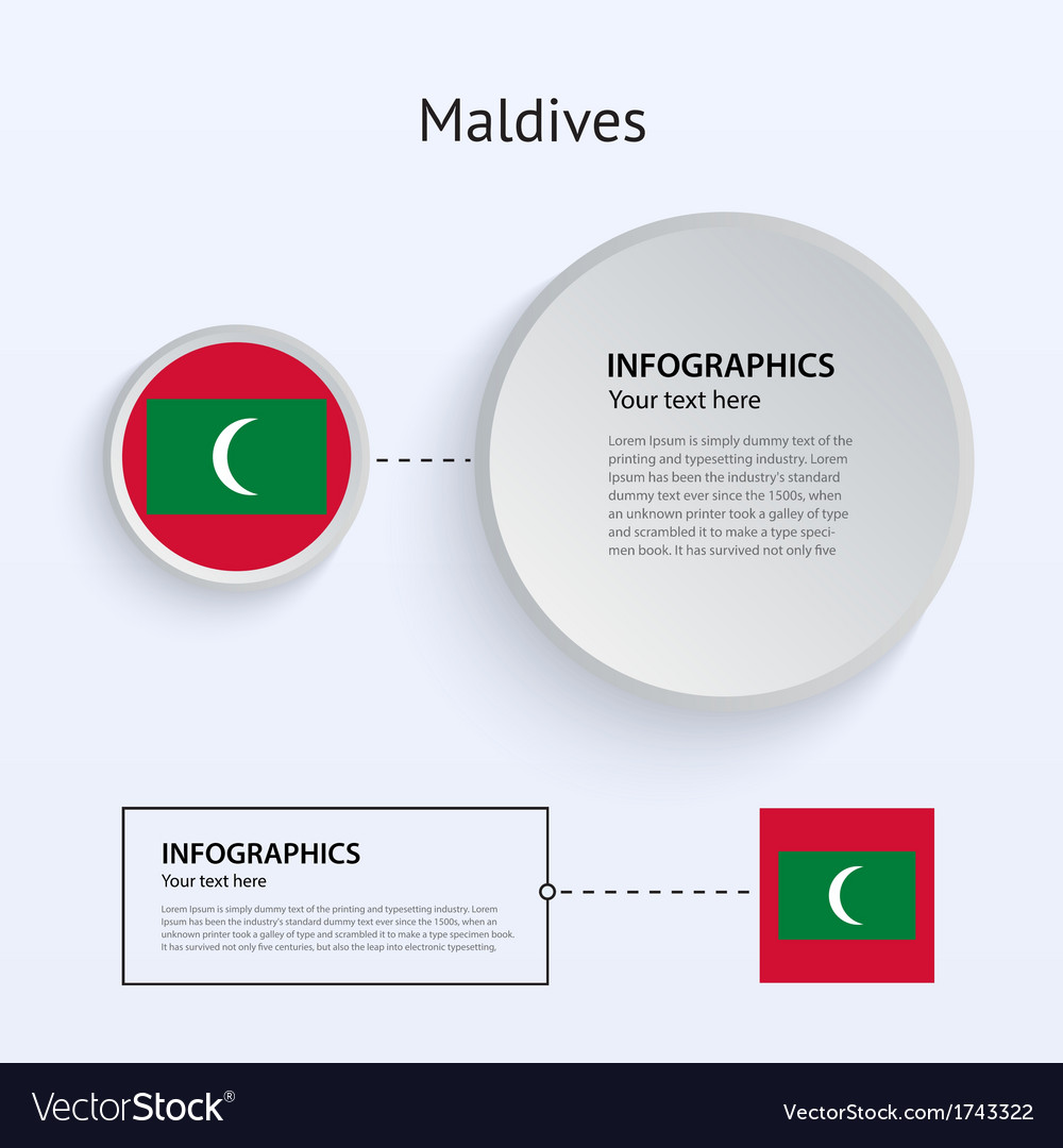 Maldives Country Set of Banners