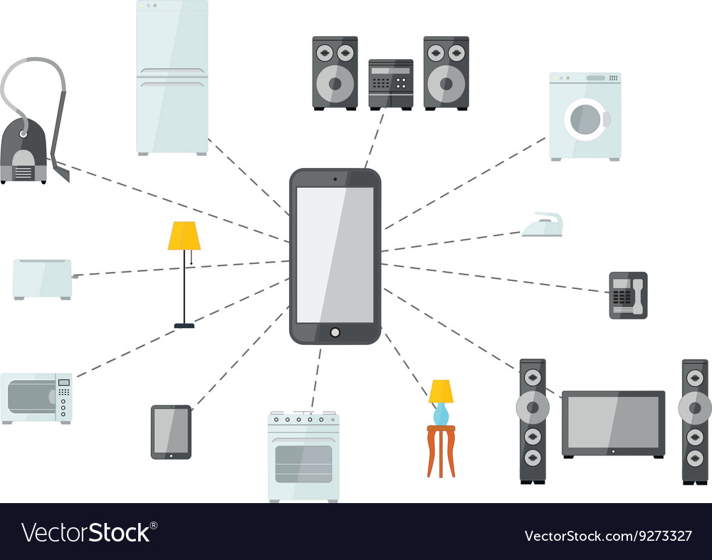 Mobile phone connected with house appliances