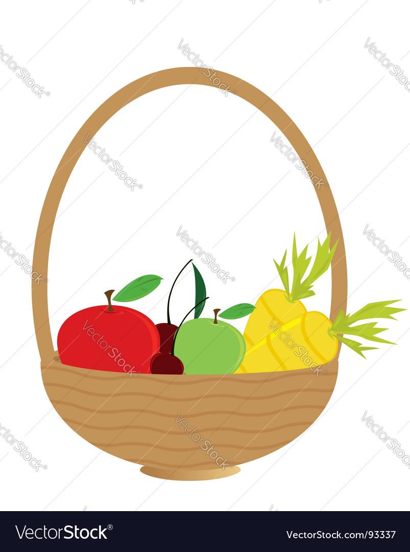 Fruits Basket Pdf