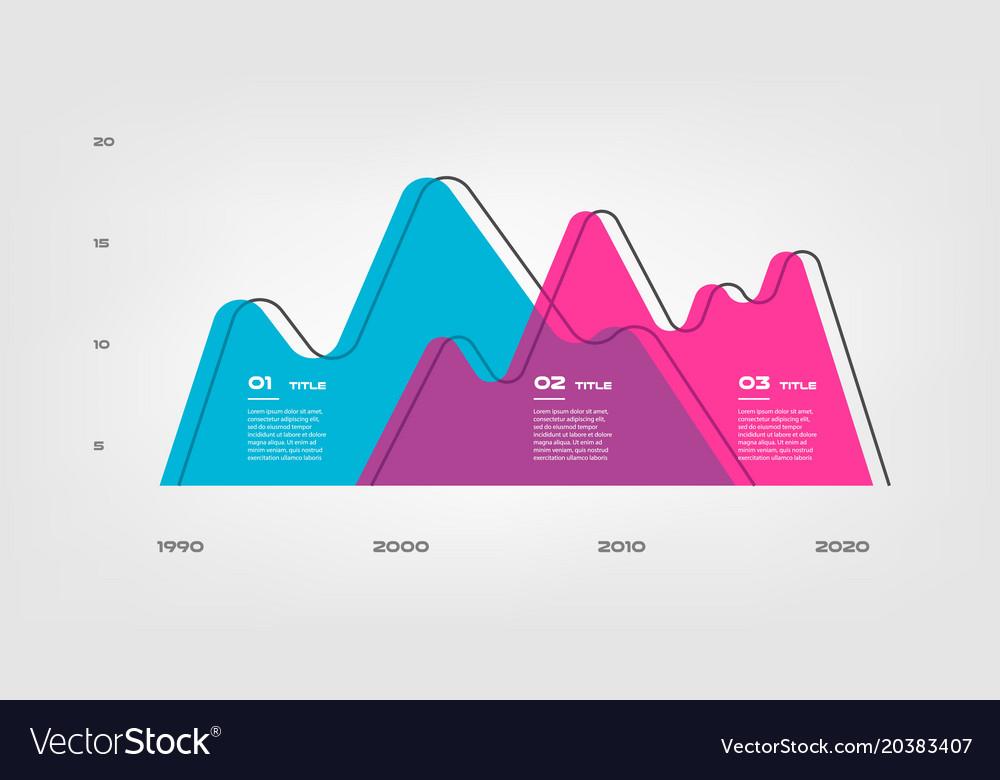 Diagram cartoon steps infographics with retro