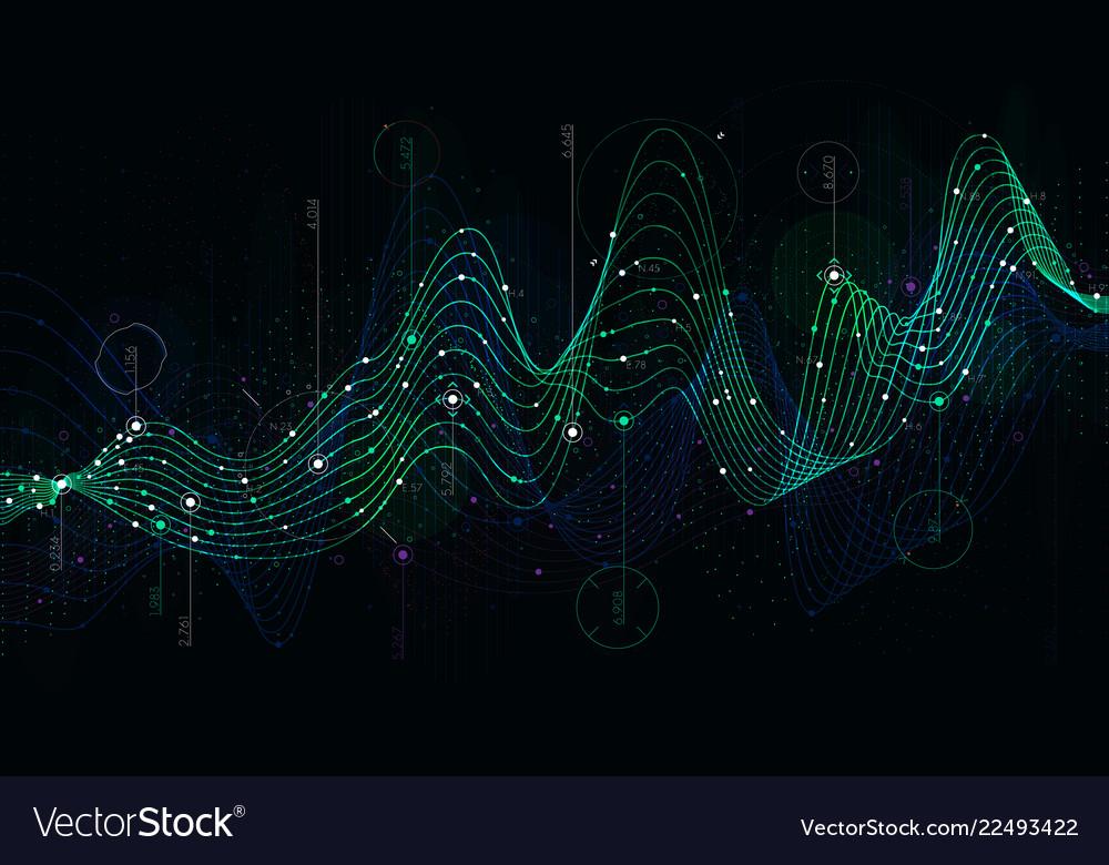 Schedule statistics data analytical indicator