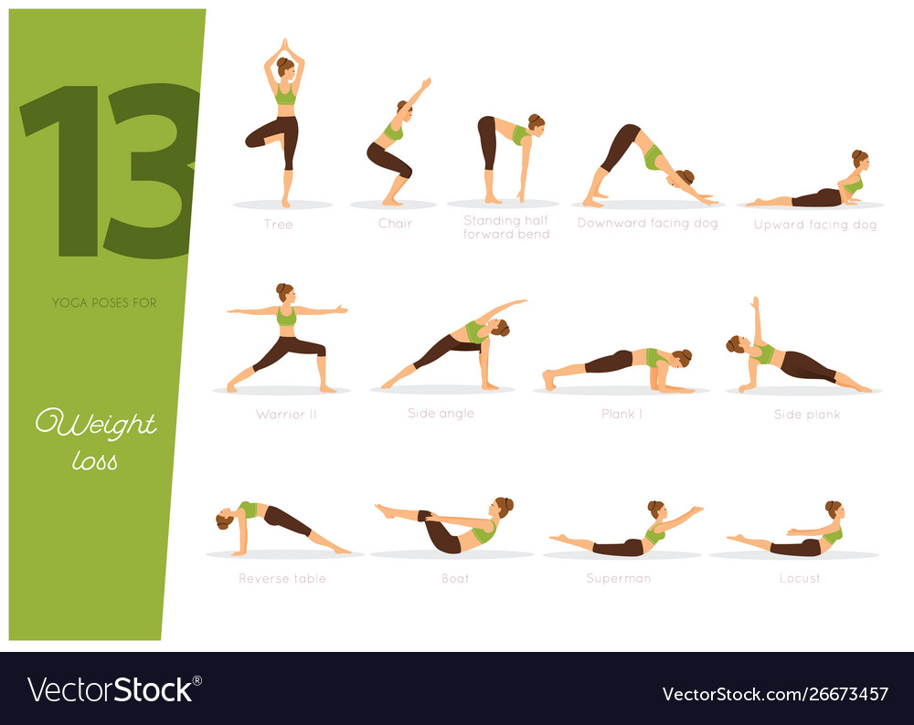 Yoga Positions For Weight Loss