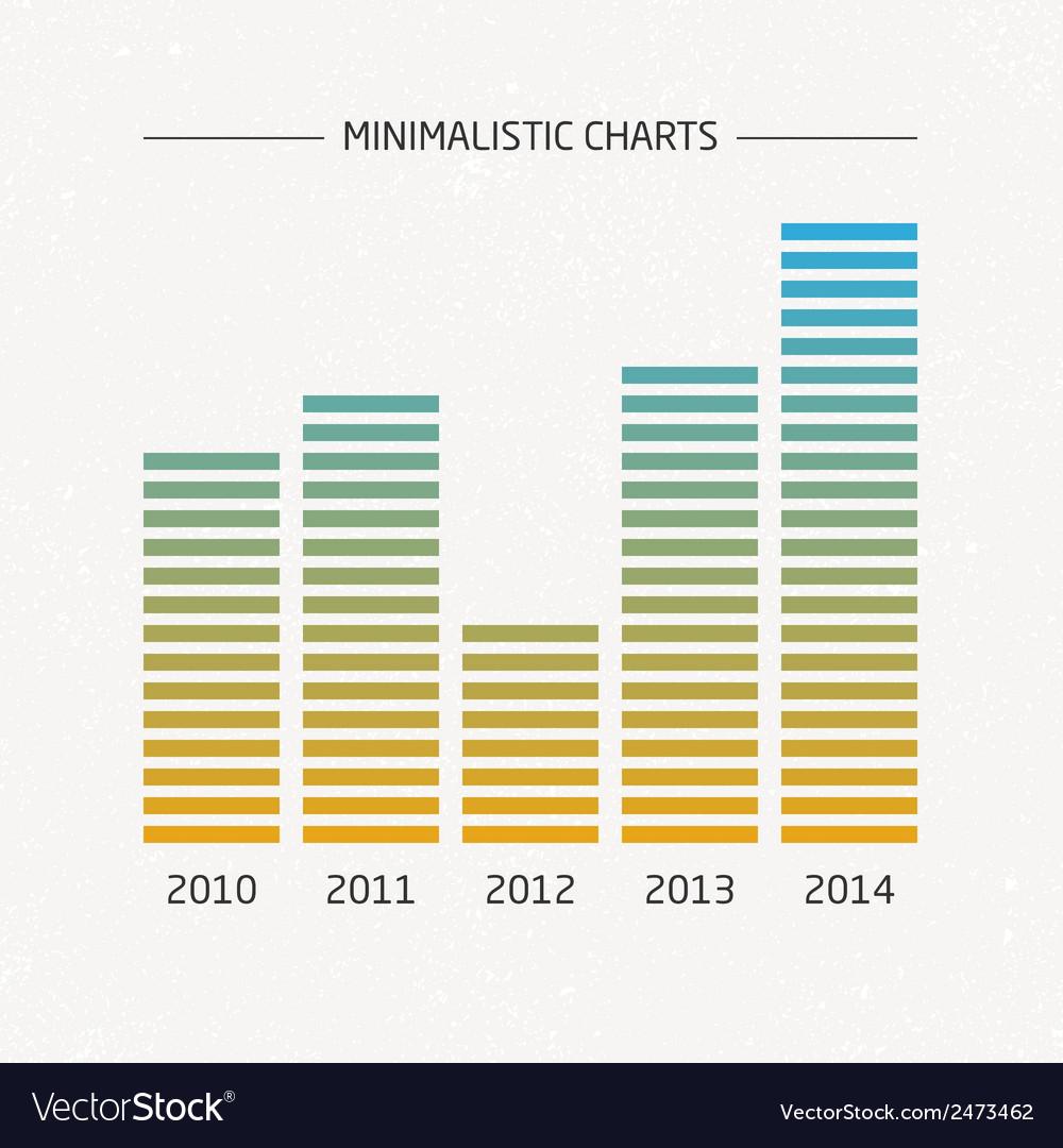 Minimalistic Charts