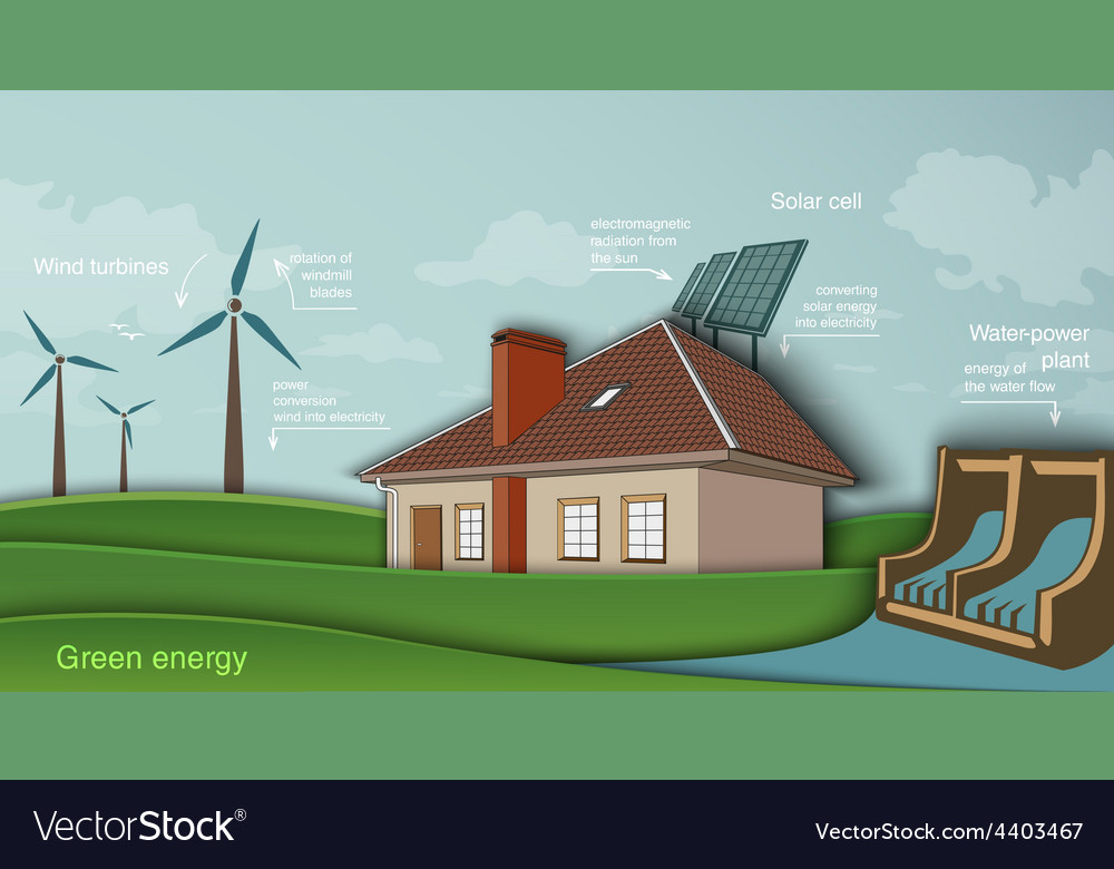 Low-energy house with solar panel and wind turbine