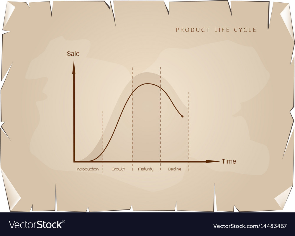 Marketing concept of product life cycle diagram ch marketing concept of product life cycle diagram ch vector image ccuart Choice Image