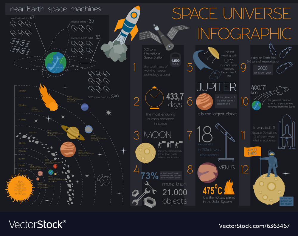 Space universe graphic design Infographic template
