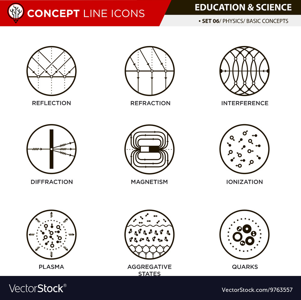 Concept Line Icons Set 6 Physics