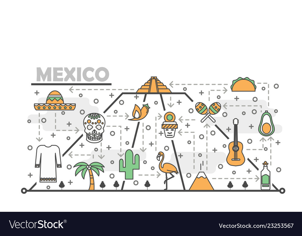Thin line art mexico poster banner template