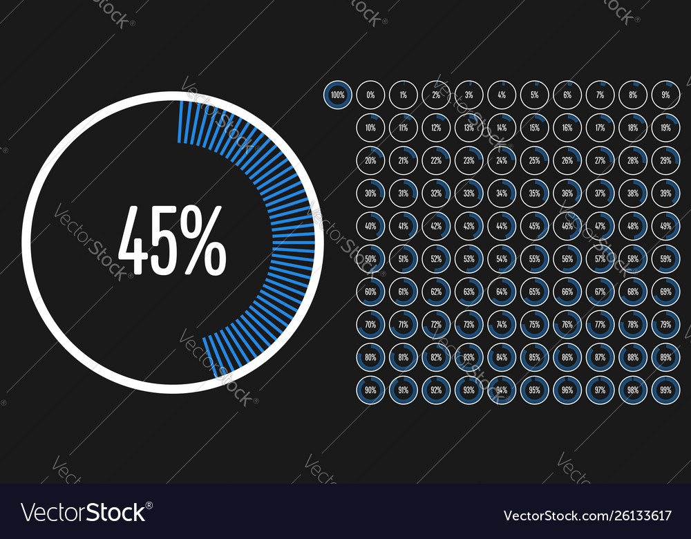 Set circle percentage diagrams from 0 to 100