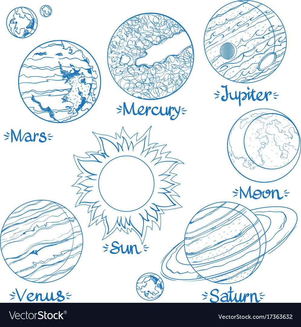 - Planets Of The Solar System For Coloring Vector Image