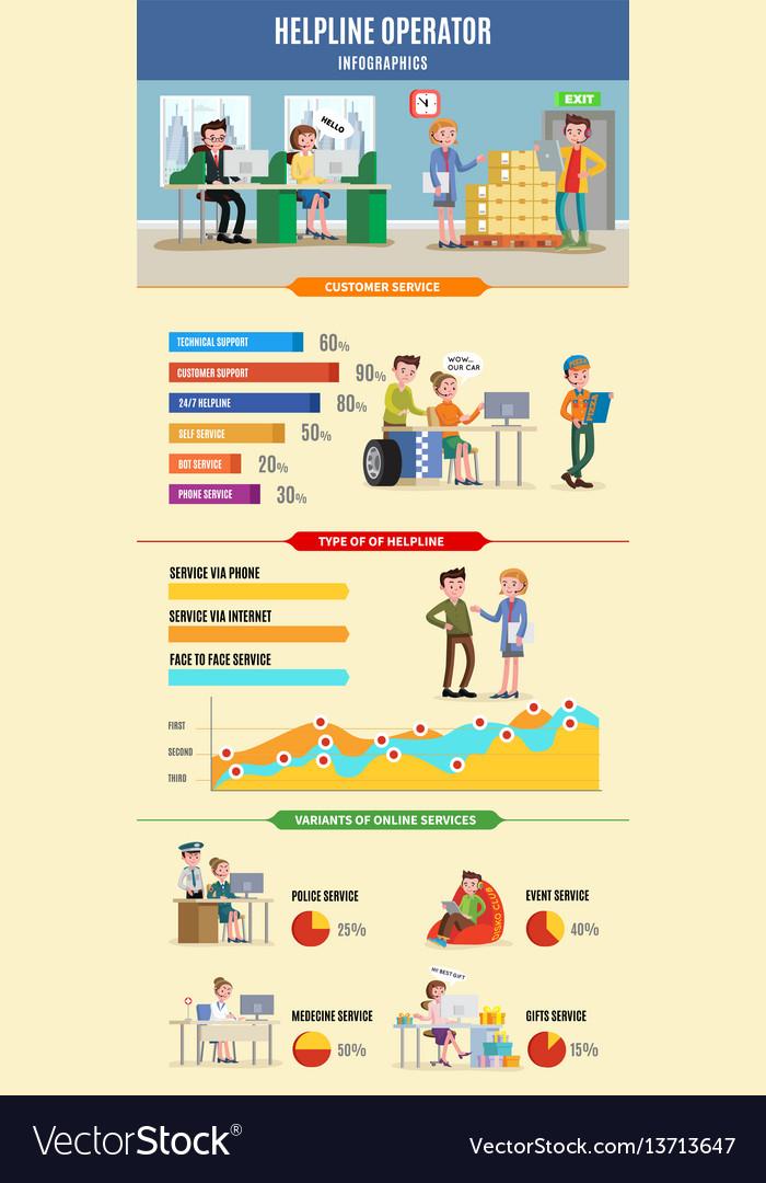 Helpline infographic template