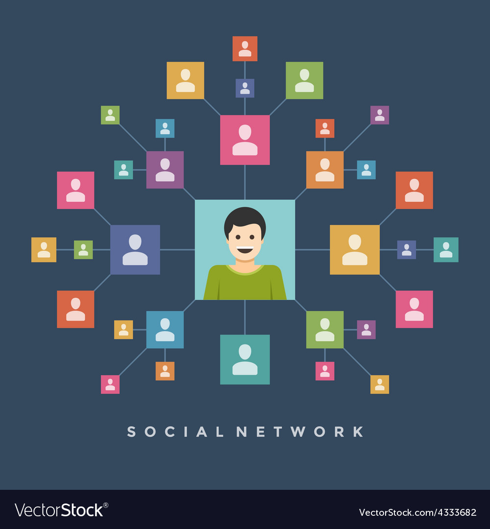 Social media network connection people concept