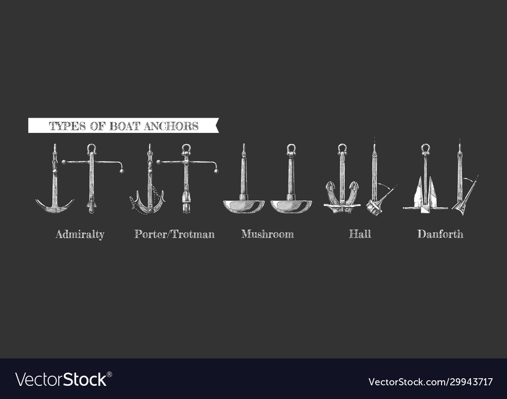 Types boat anchors