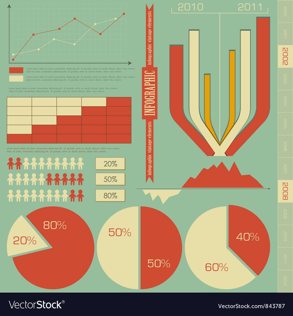 Retro elements for infographics