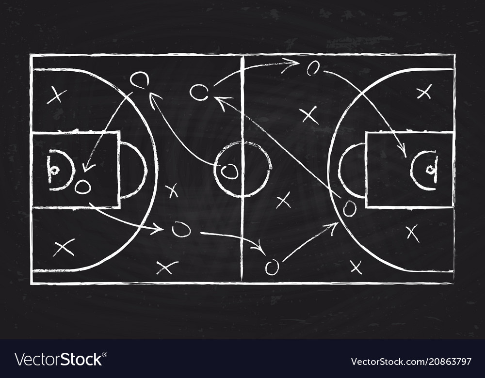 Chalkboard with basketball court and game strategy