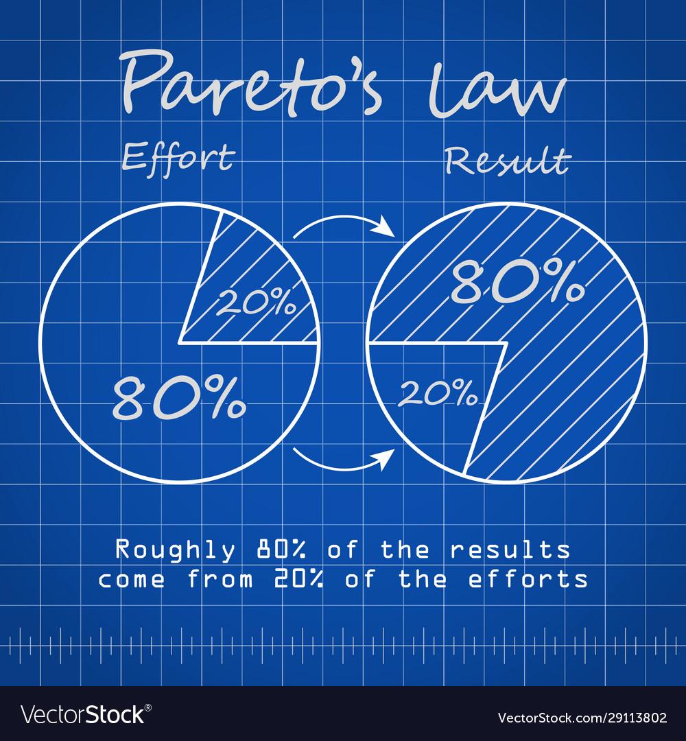 Paretos law chart blueprint template with blue