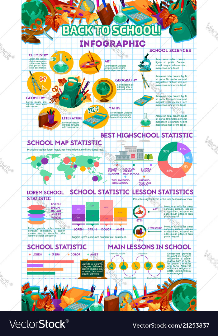 Back to school flat infographics diagrams