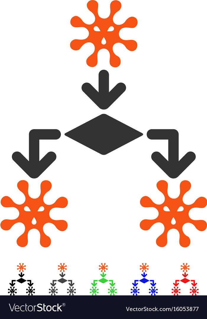 Virus reproduction flat icon