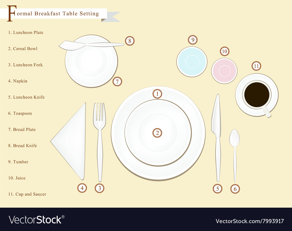 Detailed of Breakfast Table Setting Royalty Free Vector