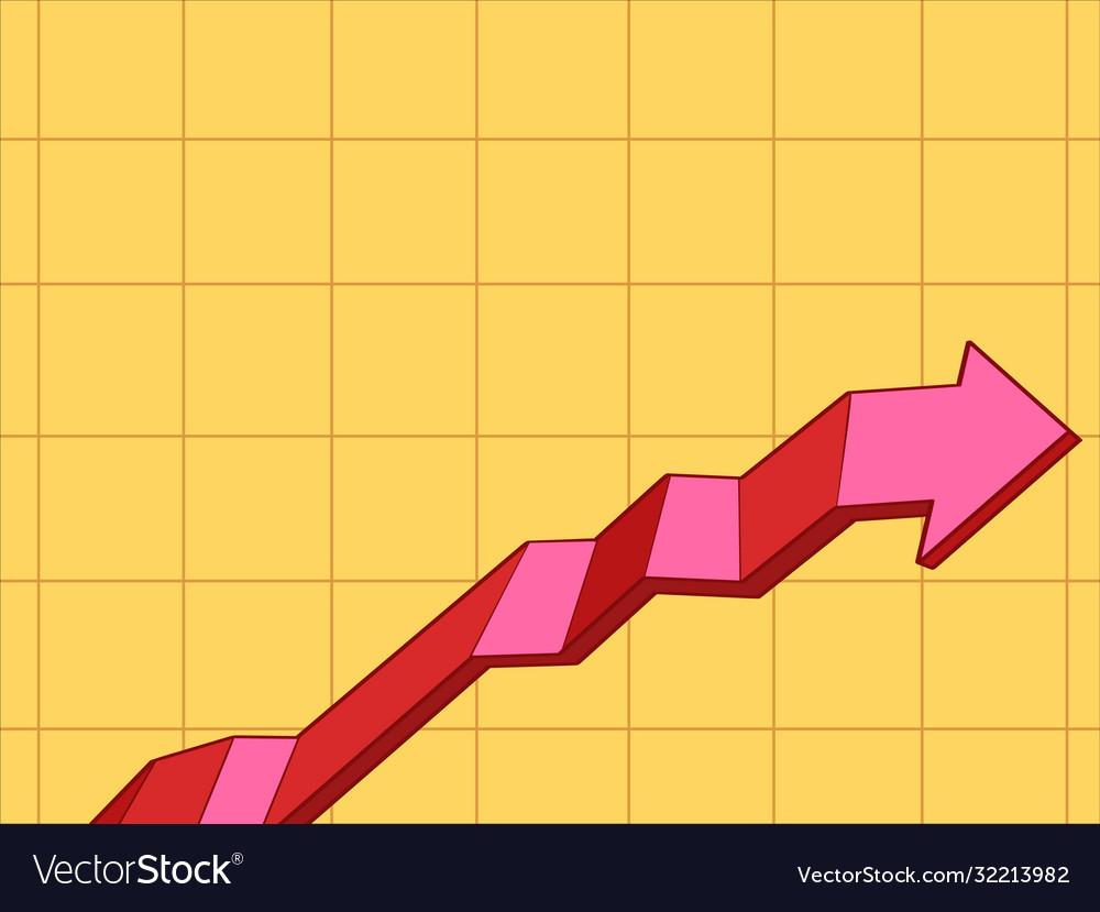 Chart indicators up