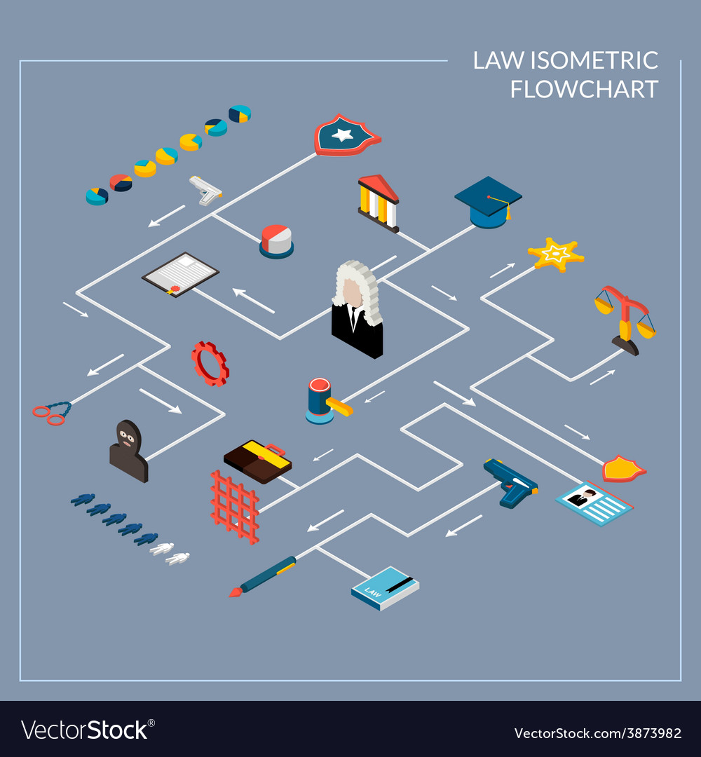 Law Isometric Flowchart vector image