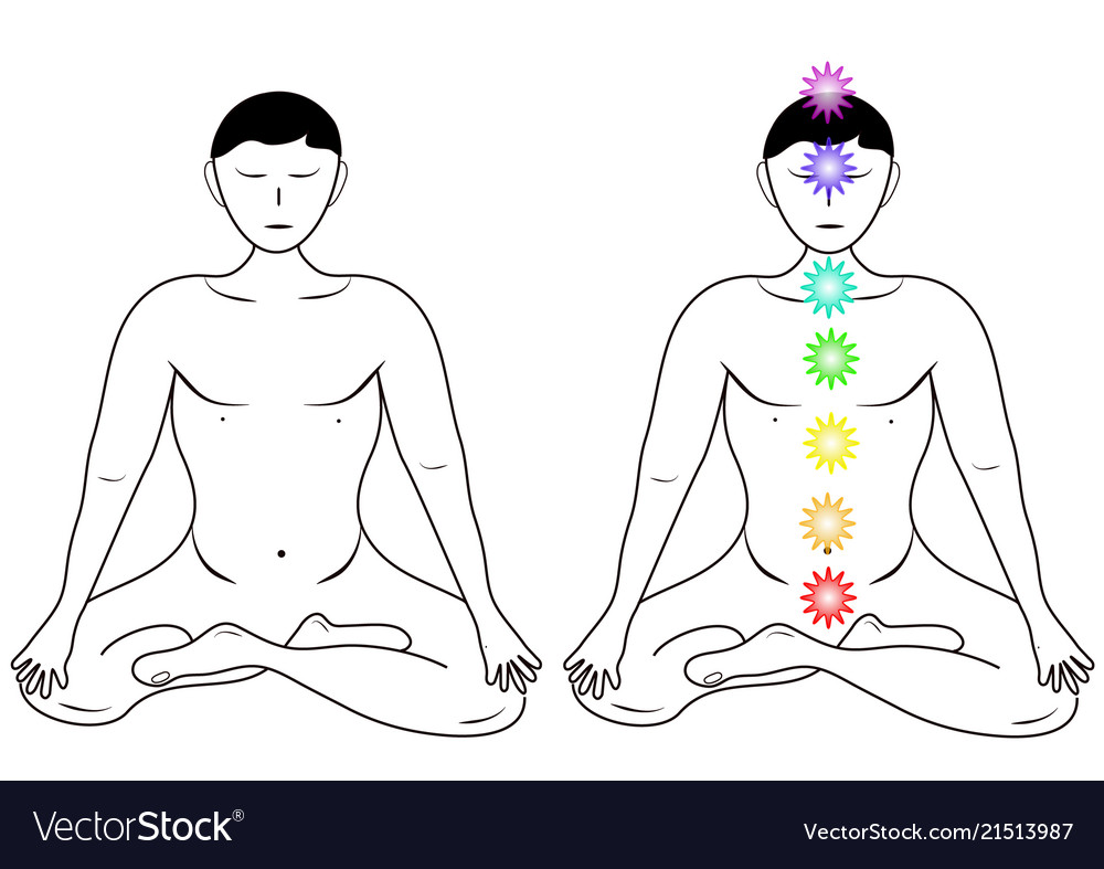 Two cartoons of the meditation of men