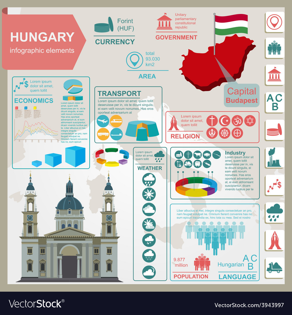 Hungary infographics statistical data sights