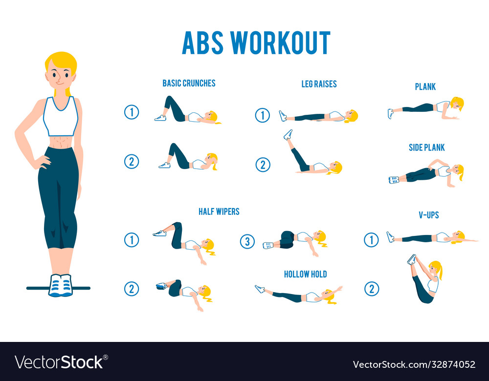 Abs Workout For Women Banner With Exercises Vector Image