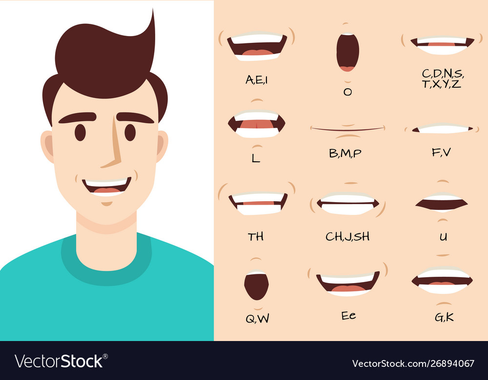 Mouth animation male talking mouths lips