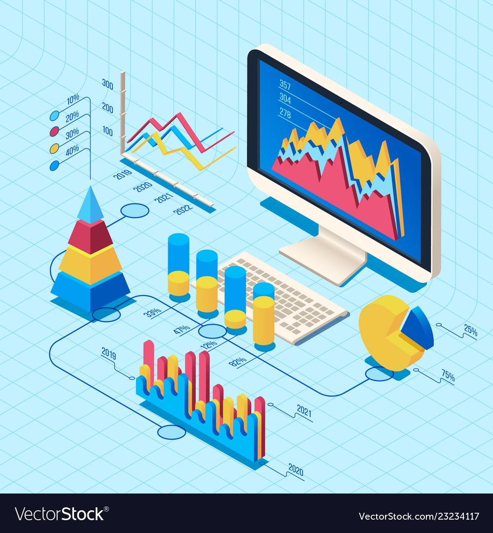 Isometric finance data analysis market position