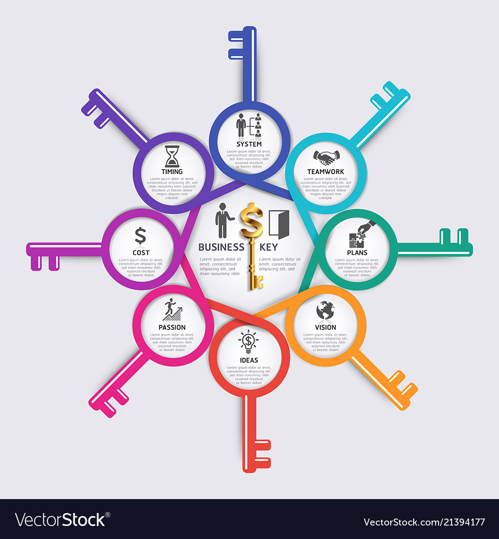 Business key concept infographics design template