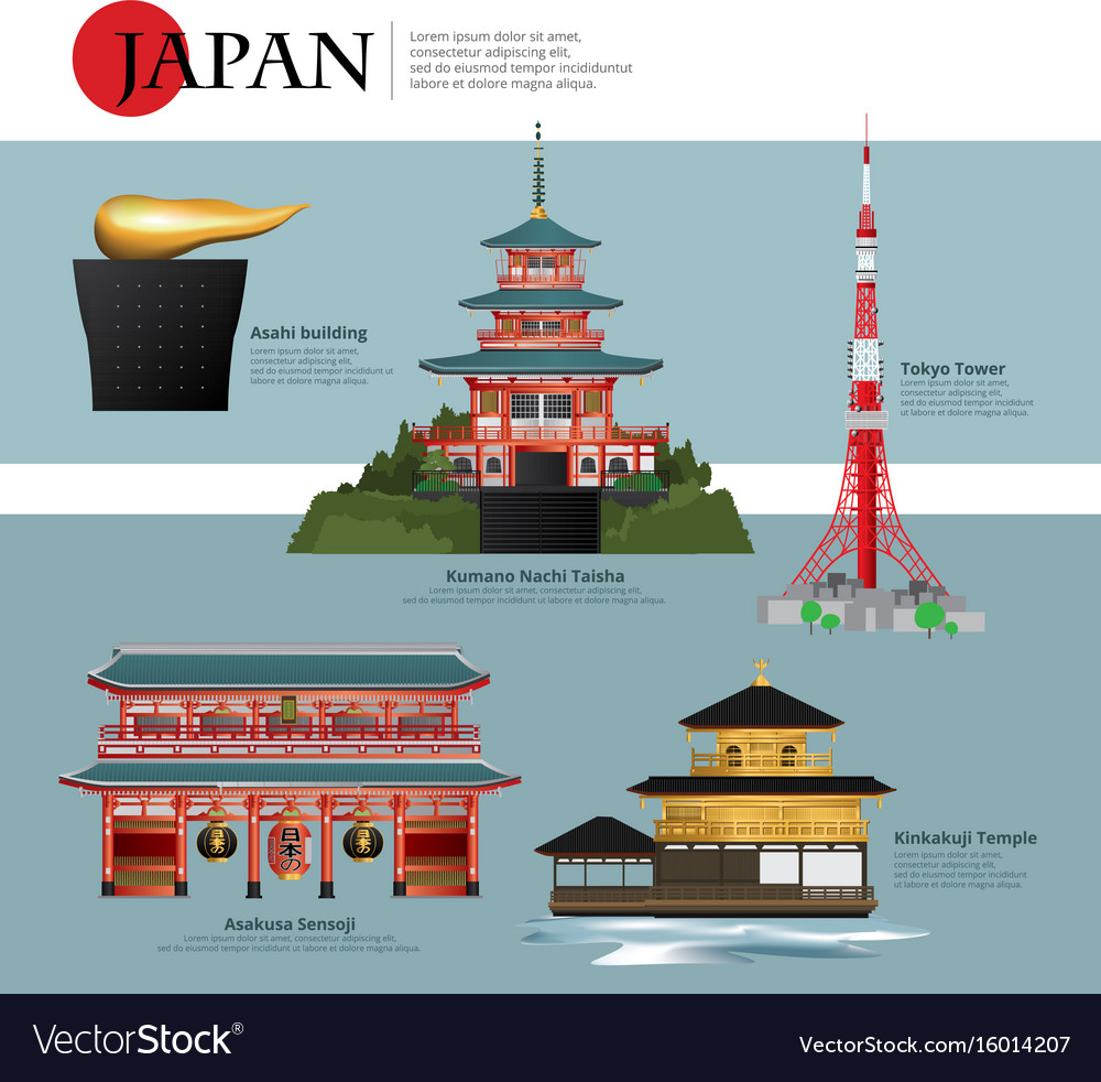 Japan landmark and travel attractions