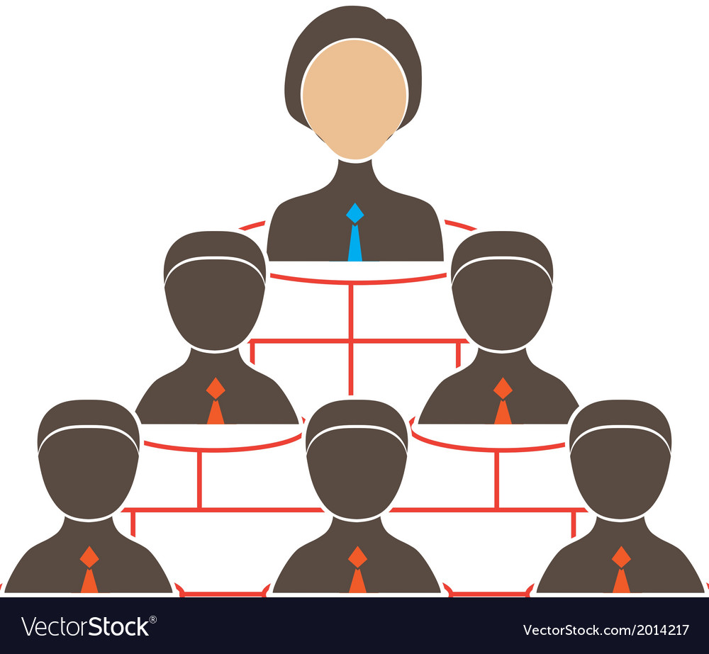 Organization chart with icons of Women and man