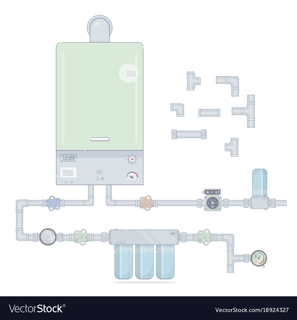 Heating system set gas boiler and circulation Vector Image