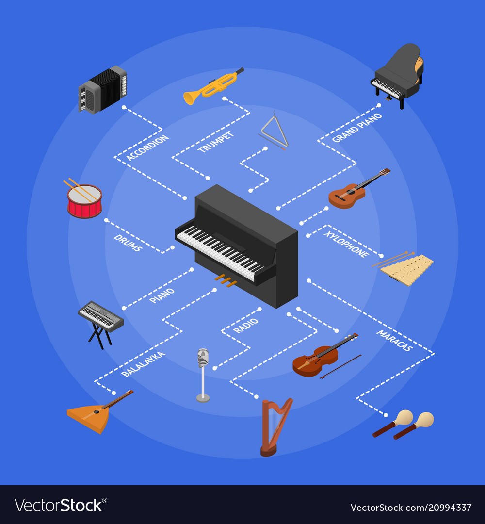 Musical insrtuments concept vector image