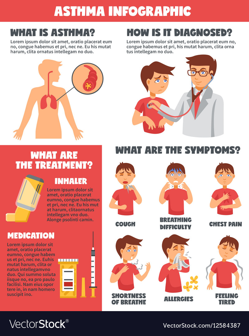 Asthma Symptoms Illnesses Infographics Royalty Free Vector