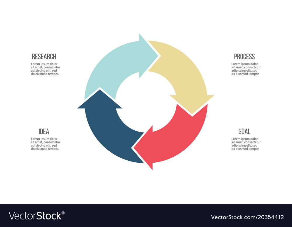 Business infographics circle with 4 parts arrows