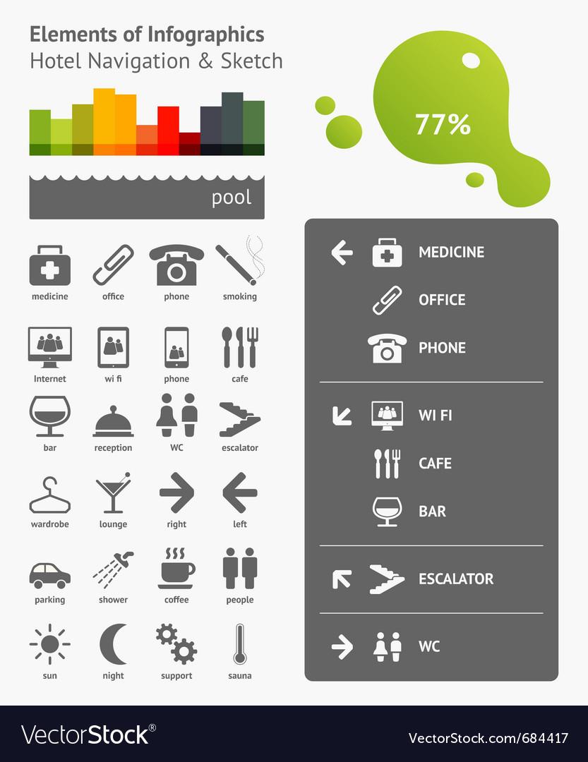 Navigation infographics