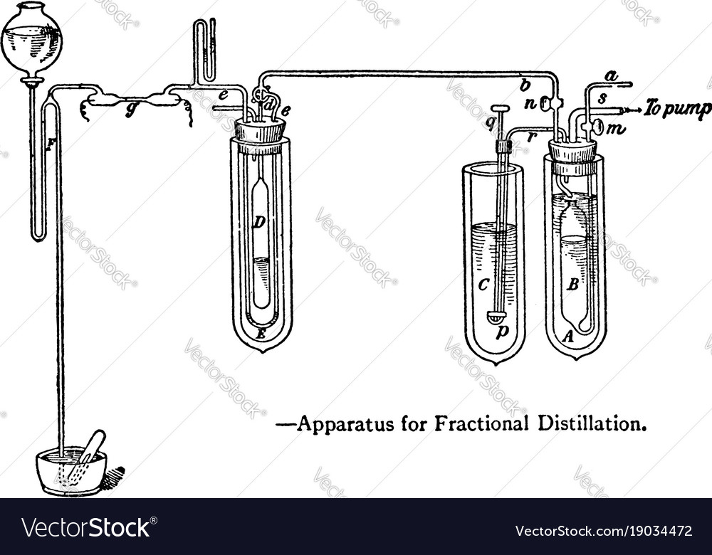 Apparatus Used For Fractional Distillation Vintage