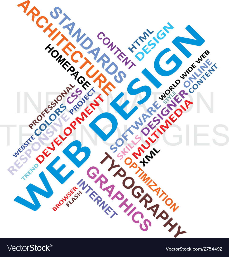Word Cloud Web Design