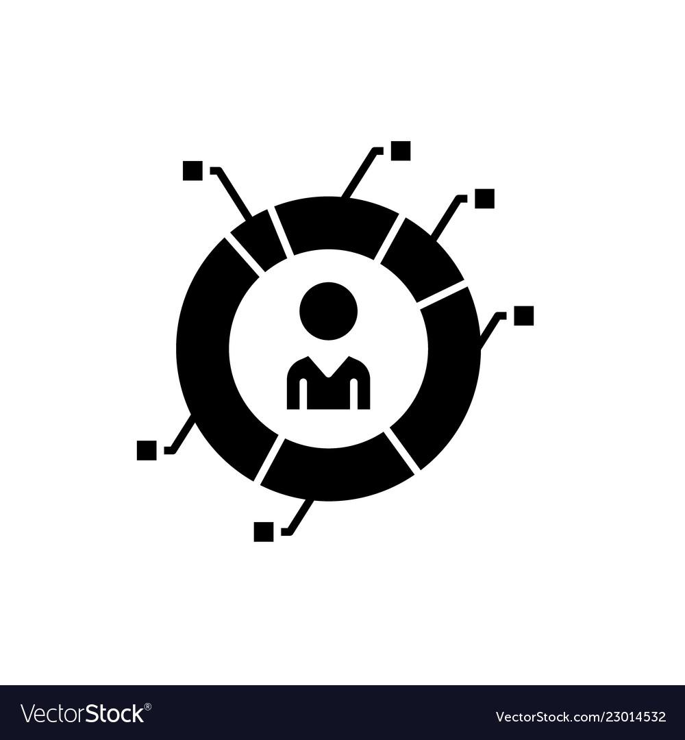 characteristics of staff black icon sign vector image