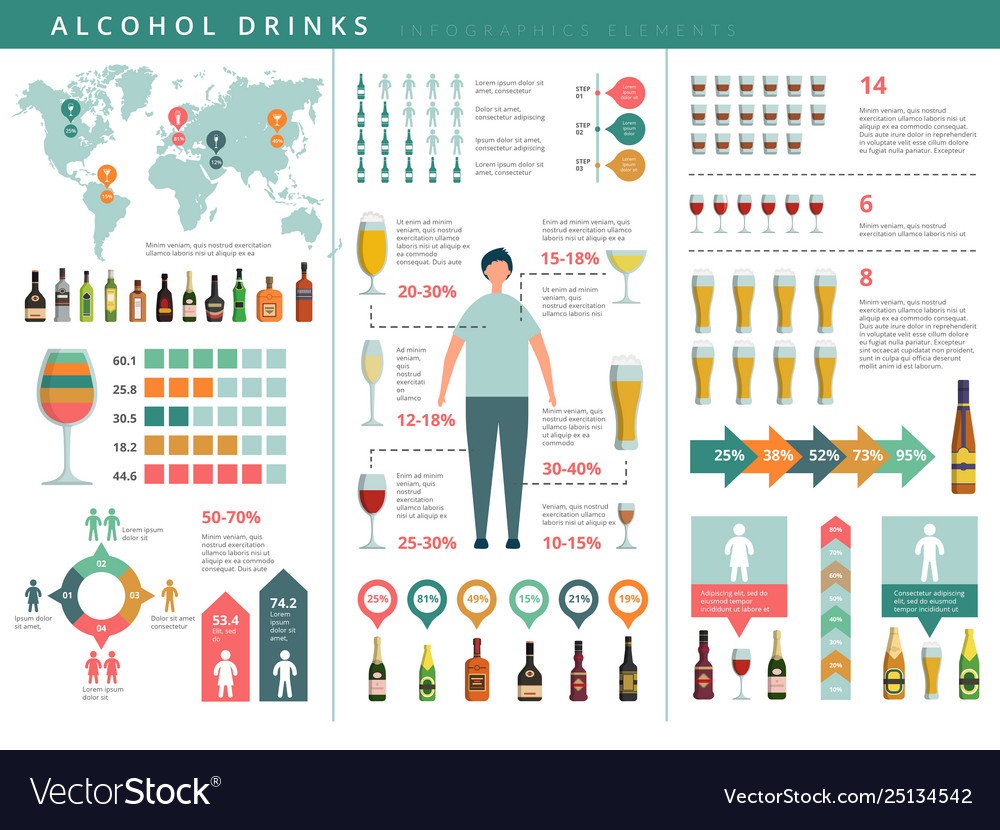 Drink infographic glass and alcohol drinks