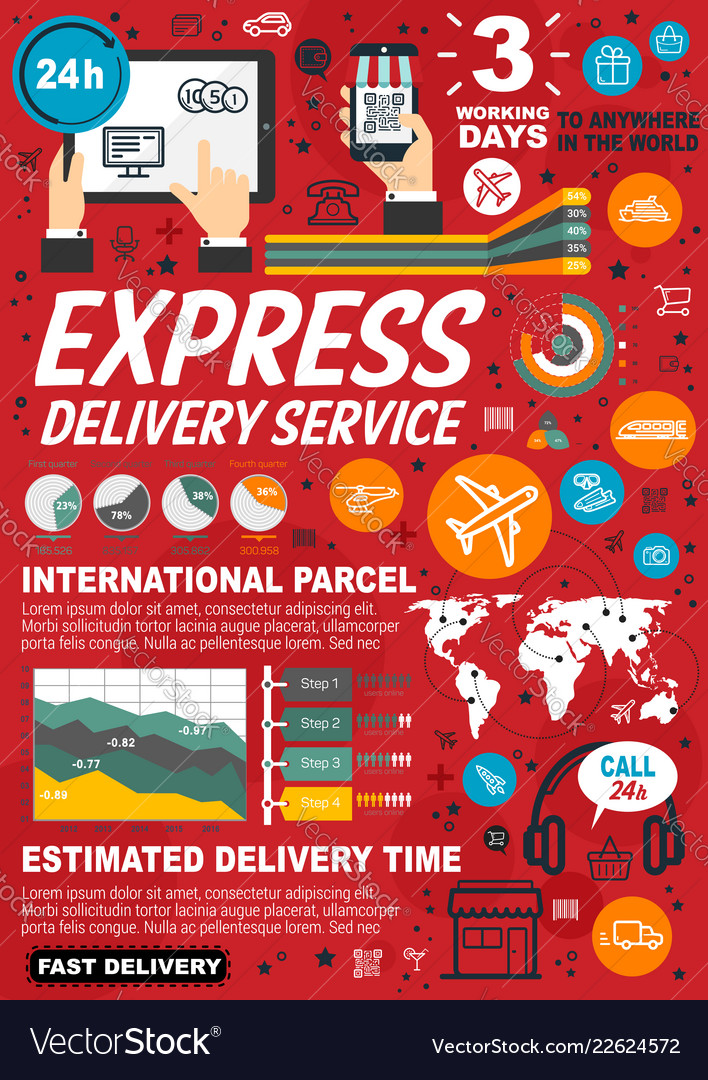 Express delivery service infographic statistics