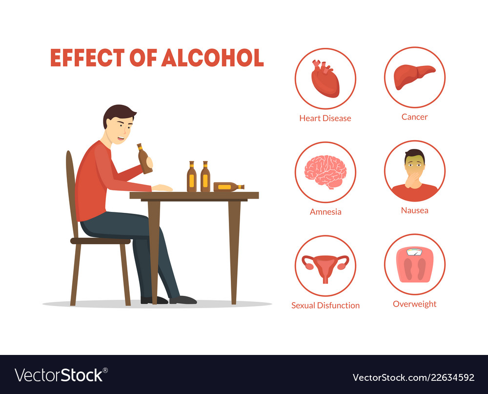 Cartoon effect of alcohol infographics card poster