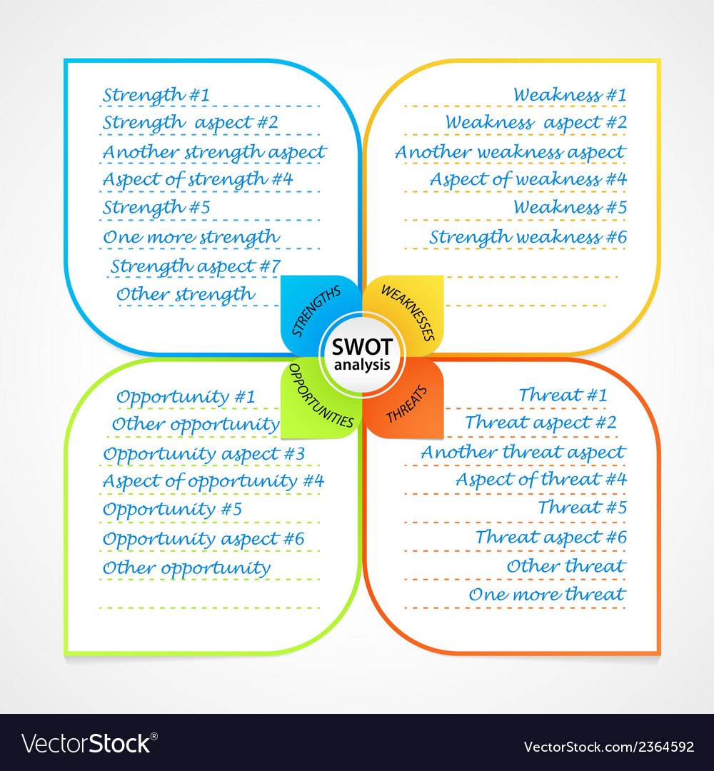 Sheet with swot analysis diagram wit space for own sheet with swot analysis diagram wit space for own vector image ccuart Image collections