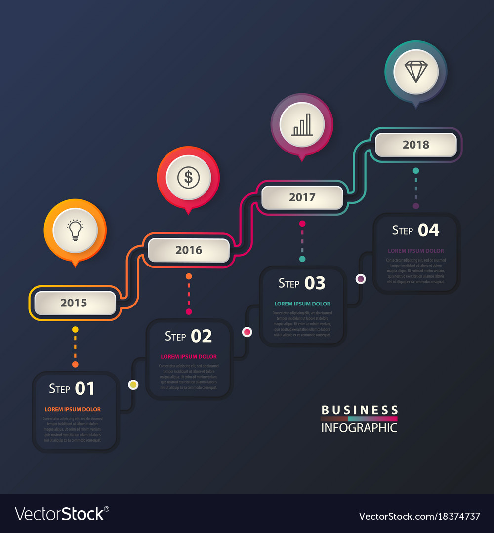 Business infographic with timeline for business