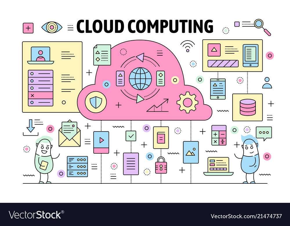 Thin line cloud computing poster banner