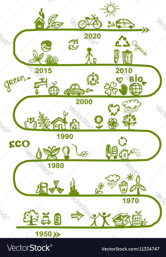 Ecology infographics sketch for yuor design
