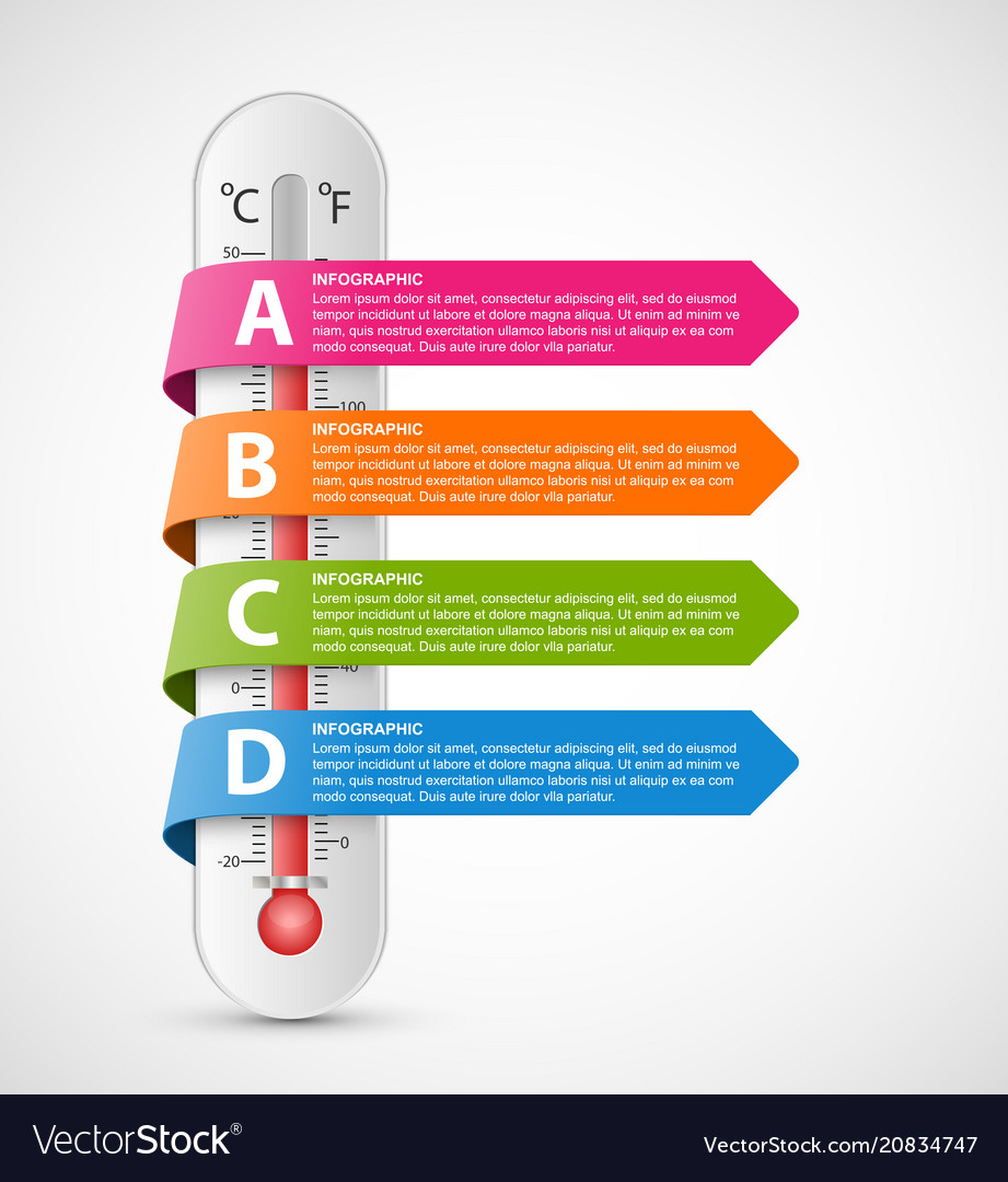 Infographics thermometer with multi-colored
